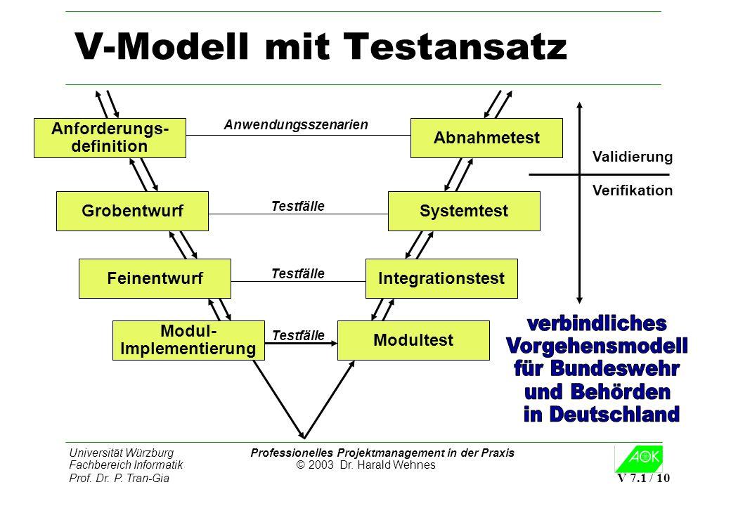 V-Modell mit Testansatz