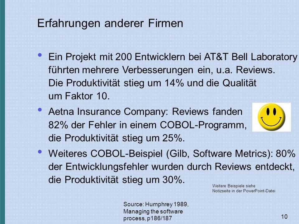Erfahrungen anderer Firmen