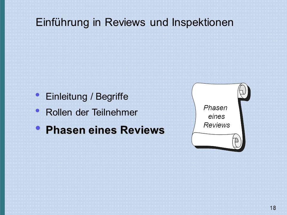 Einführung in Reviews und Inspektionen