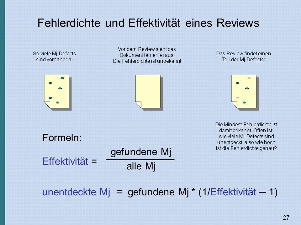 Fehlerdichte und Effektivität eines Reviews
