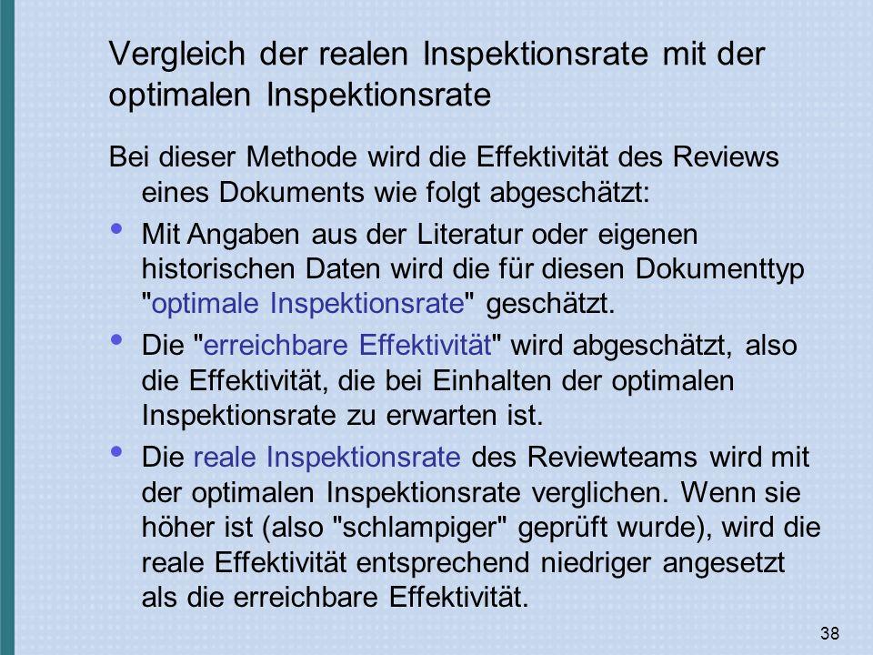 Vergleich der realen Inspektionsrate mit der optimalen Inspektionsrate