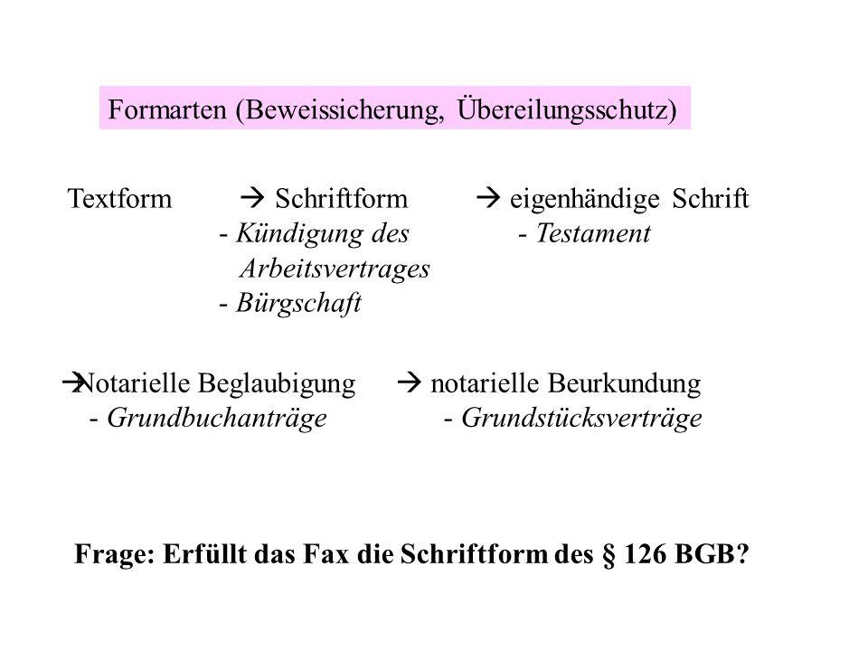 Formarten (Beweissicherung, Übereilungsschutz)