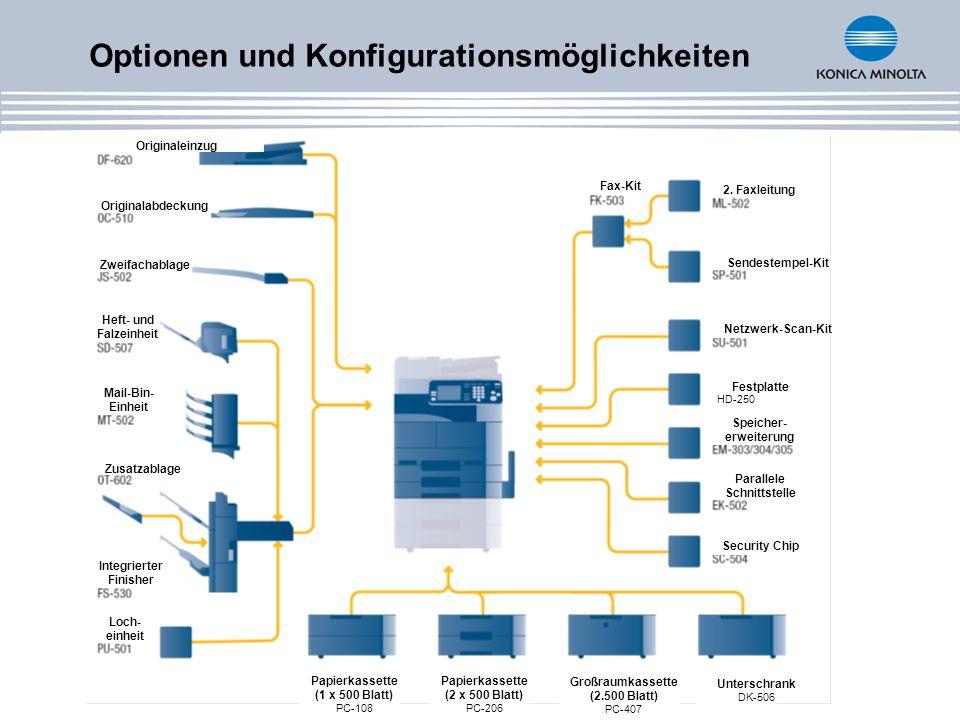 Speicher-erweiterung Parallele Schnittstelle Integrierter Finisher