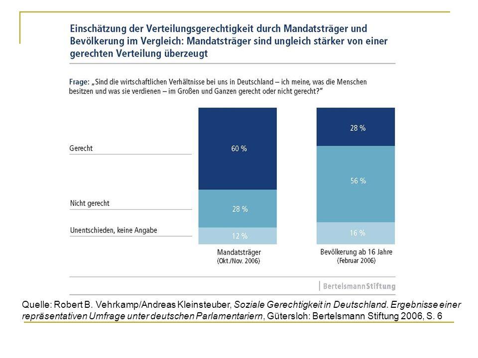 Quelle: Robert B. Vehrkamp/Andreas Kleinsteuber, Soziale Gerechtigkeit in Deutschland.