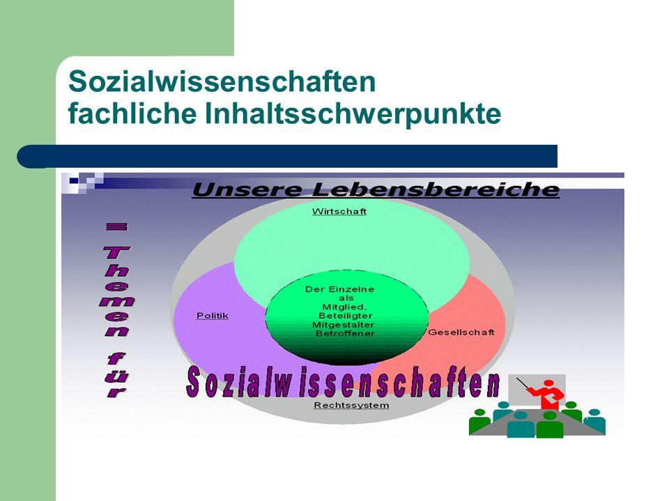 Sozialwissenschaften fachliche Inhaltsschwerpunkte