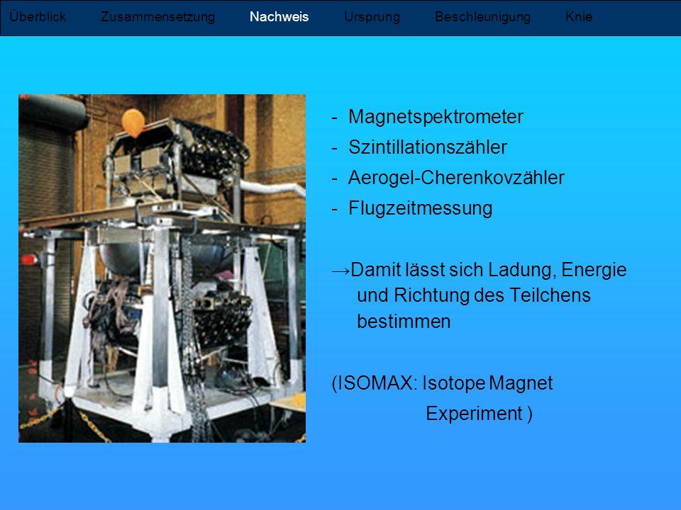 - Szintillationszähler - Aerogel-Cherenkovzähler - Flugzeitmessung
