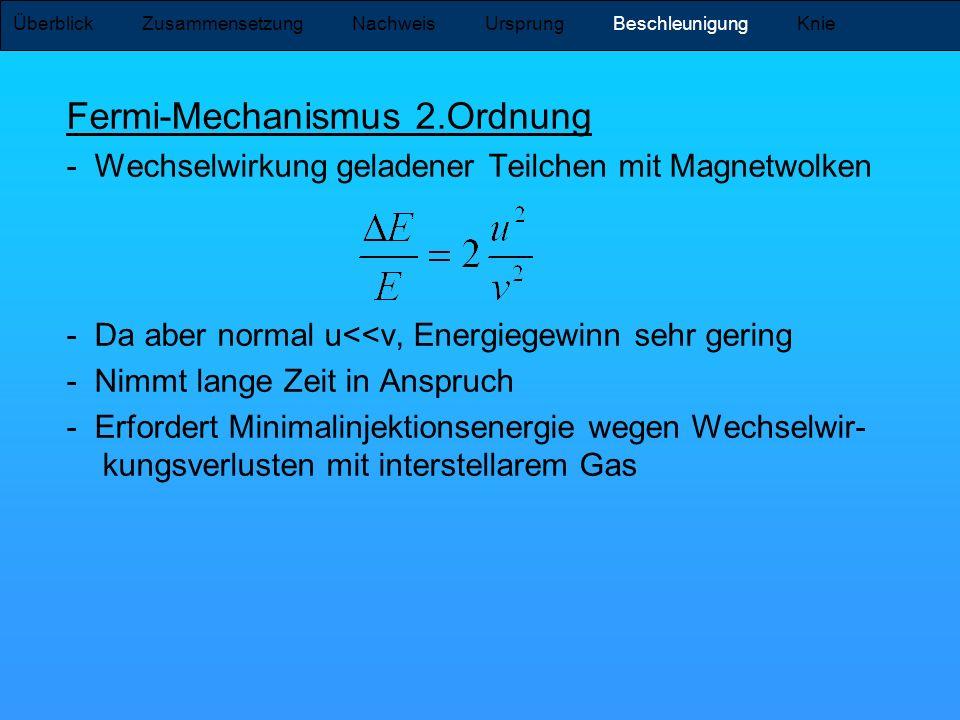 Fermi-Mechanismus 2.Ordnung