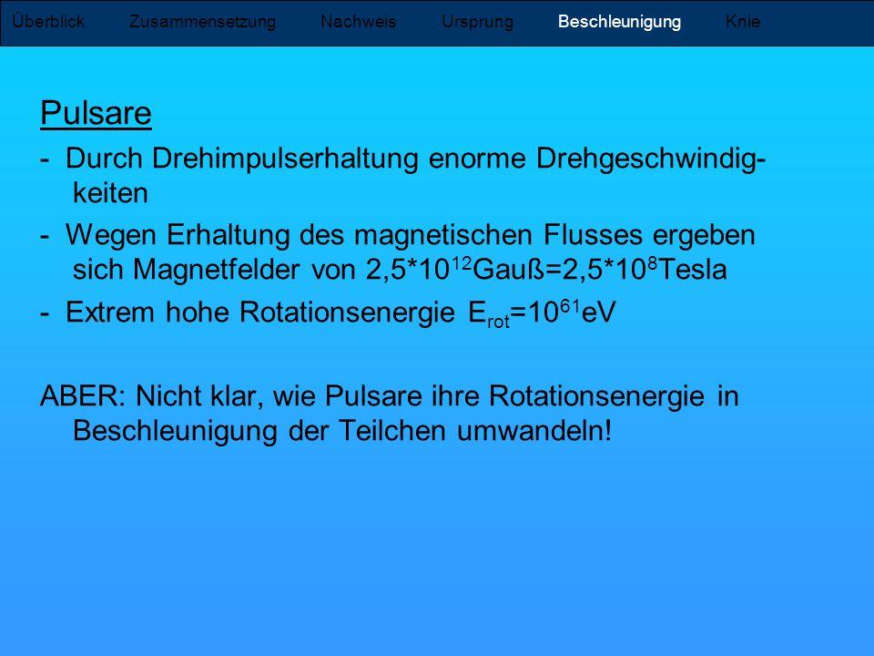 Pulsare - Durch Drehimpulserhaltung enorme Drehgeschwindig- keiten