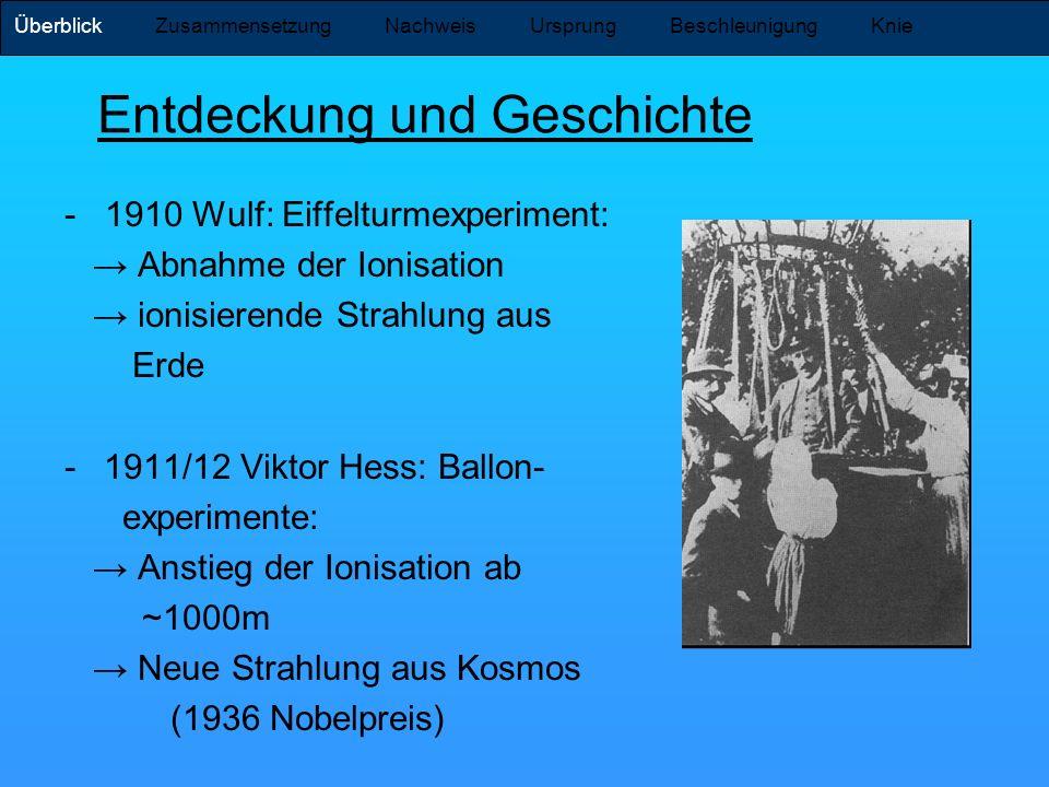 Entdeckung und Geschichte