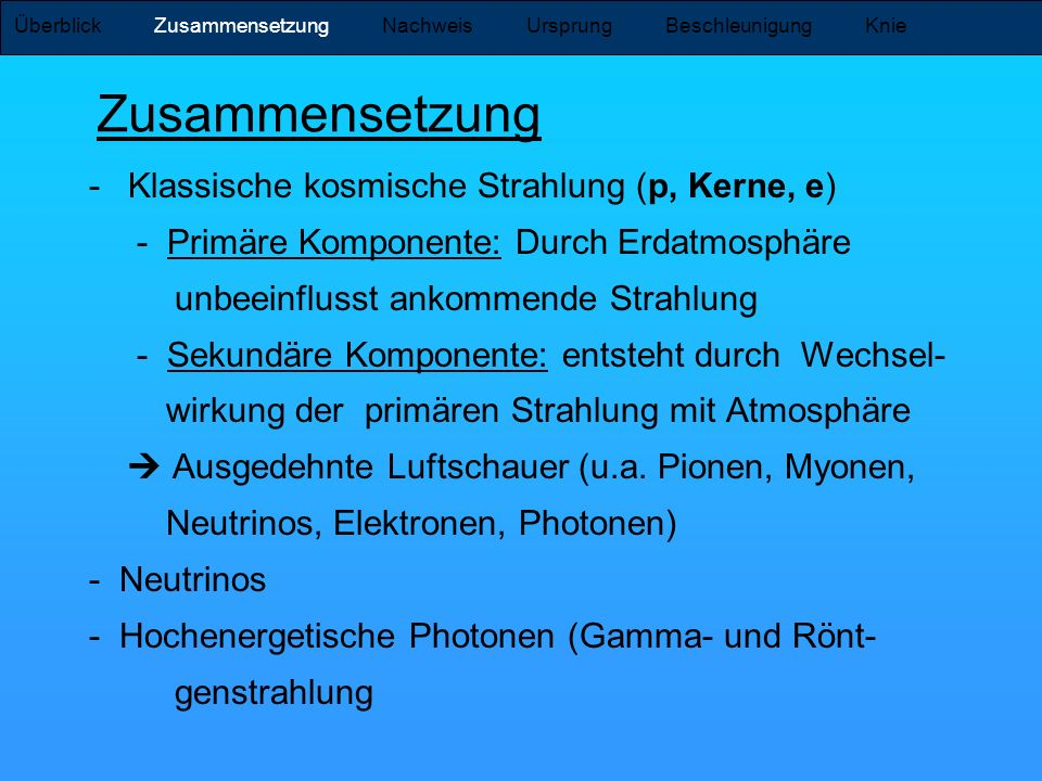 Zusammensetzung Klassische kosmische Strahlung (p, Kerne, e)