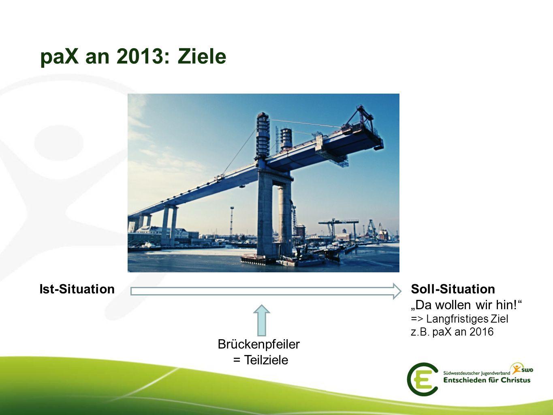 "paX an 2013: Ziele Ist-Situation Soll-Situation ""Da wollen wir hin!"