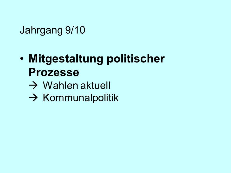 Mitgestaltung politischer Prozesse  Wahlen aktuell  Kommunalpolitik