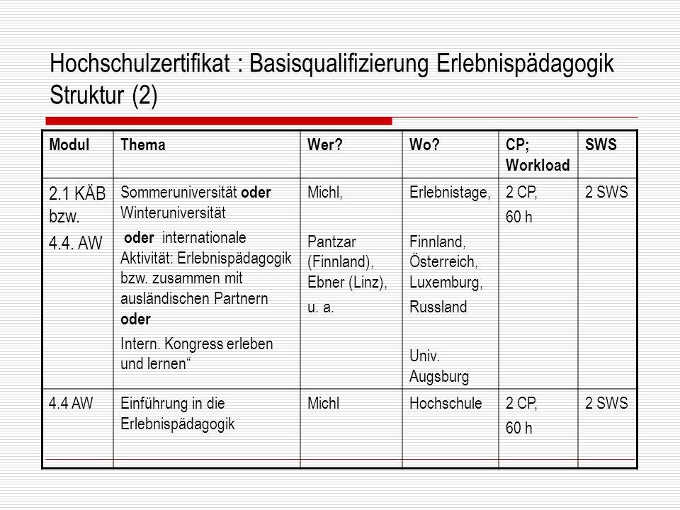 Hochschulzertifikat : Basisqualifizierung Erlebnispädagogik Struktur (2)