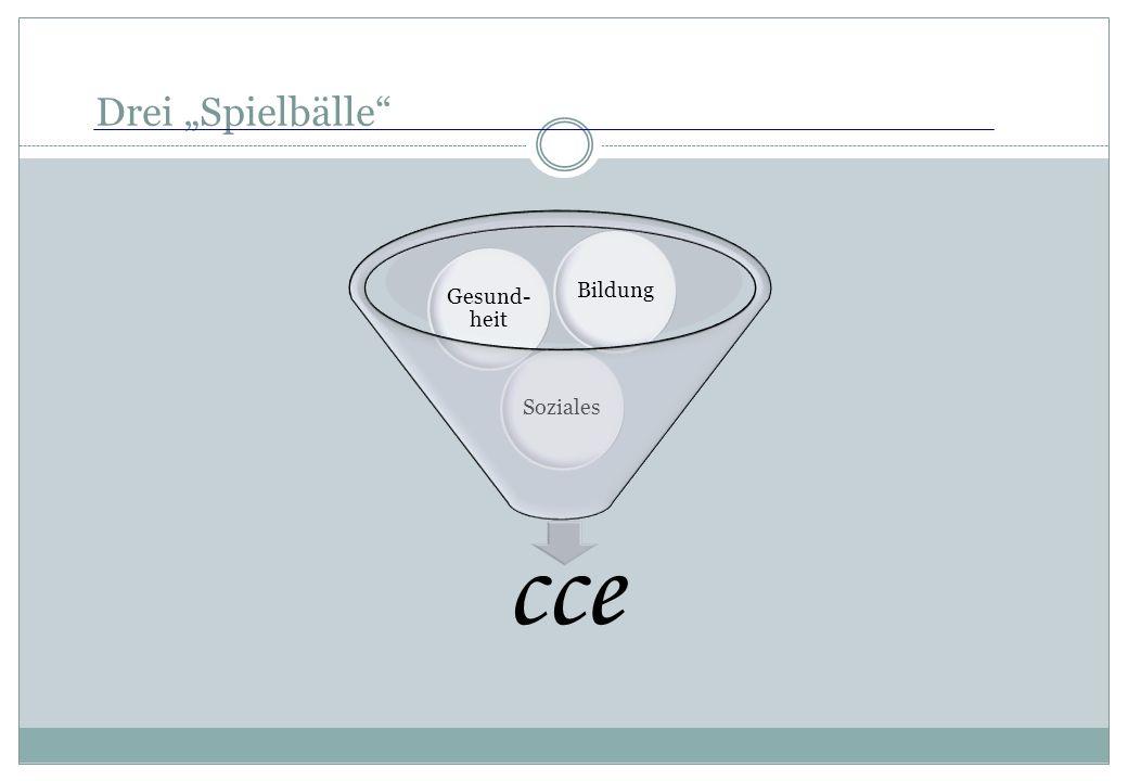 """Drei """"Spielbälle Bildung Gesund-heit Soziales cce"""