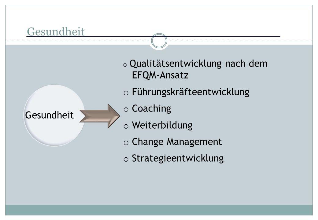 Gesundheit Führungskräfteentwicklung Coaching Weiterbildung