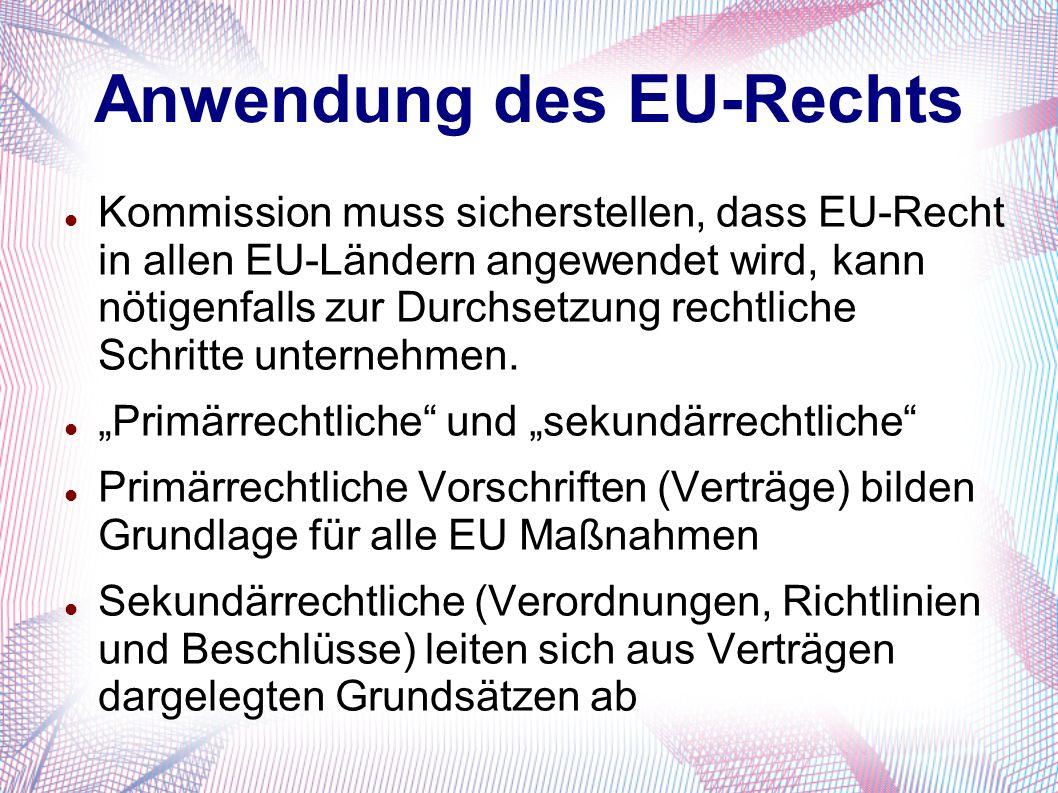 Anwendung des EU-Rechts