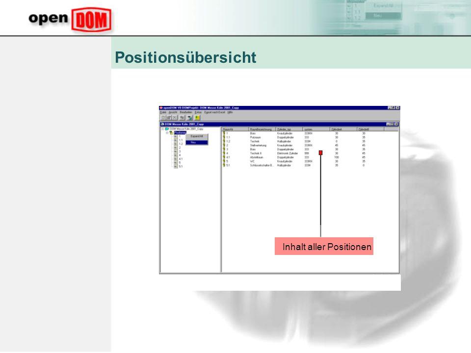 Positionsübersicht Inhalt aller Positionen