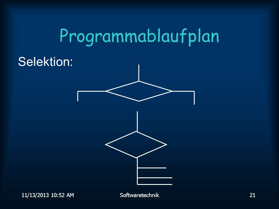 Programmablaufplan Selektion: 3/25/2017 7:16 AM Softwaretechnik
