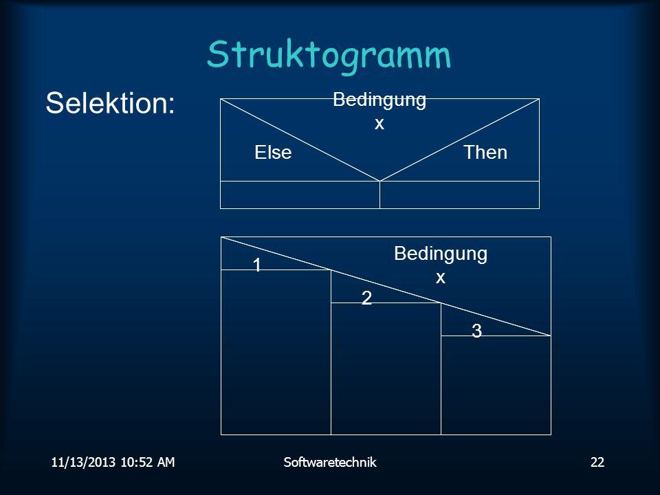 Struktogramm Selektion: Else Bedingung x Then Bedingung x 1 2 3