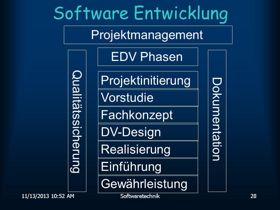 Software Entwicklung Projektmanagement EDV Phasen Projektinitierung