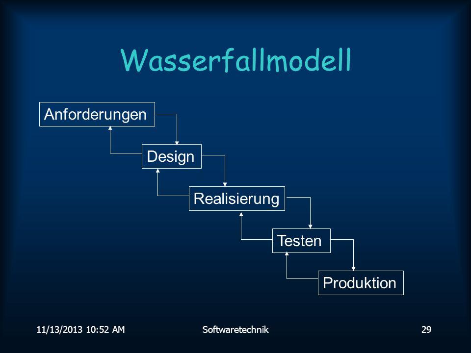 Wasserfallmodell Anforderungen Design Realisierung Testen Produktion