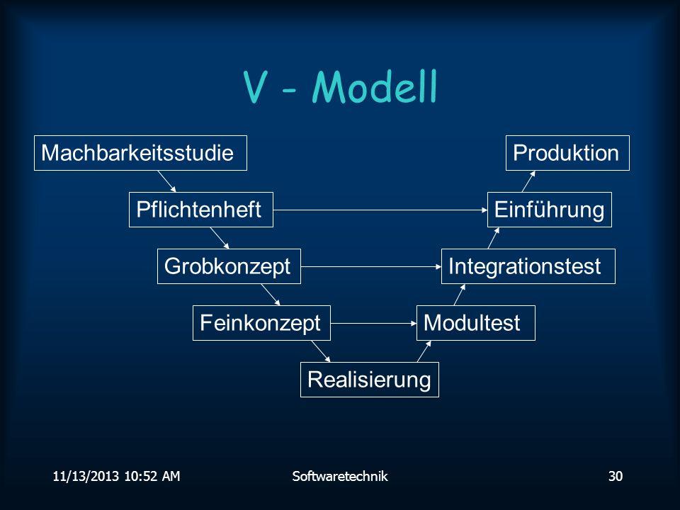 V - Modell Machbarkeitsstudie Produktion Pflichtenheft Einführung