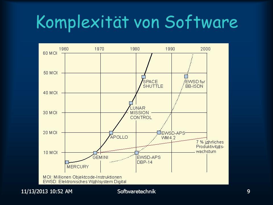 Komplexität von Software