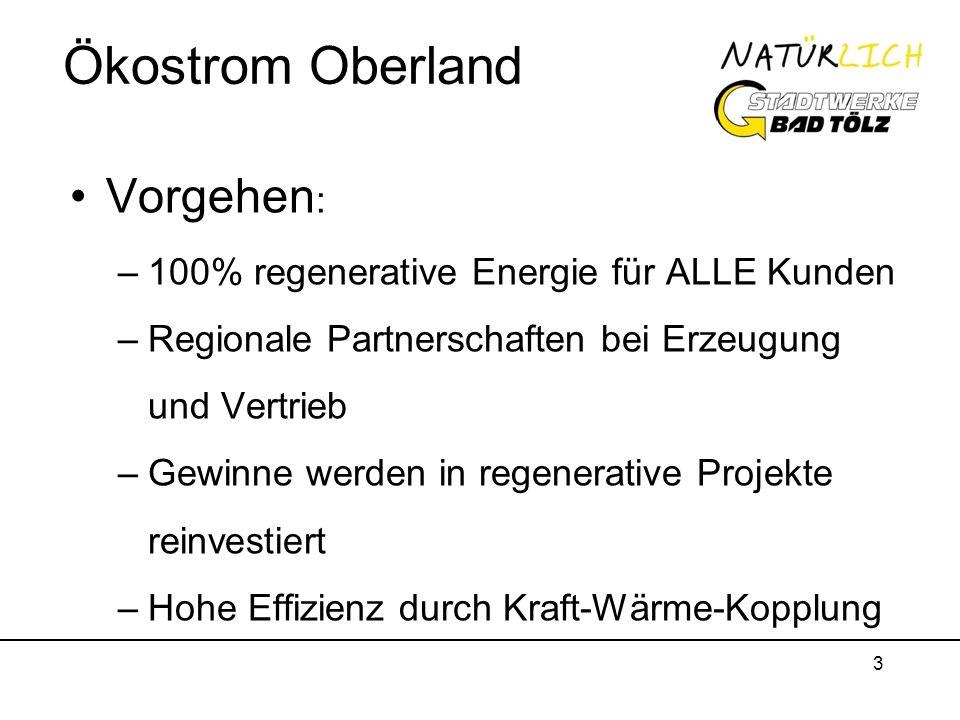 Ökostrom Oberland Vorgehen: 100% regenerative Energie für ALLE Kunden