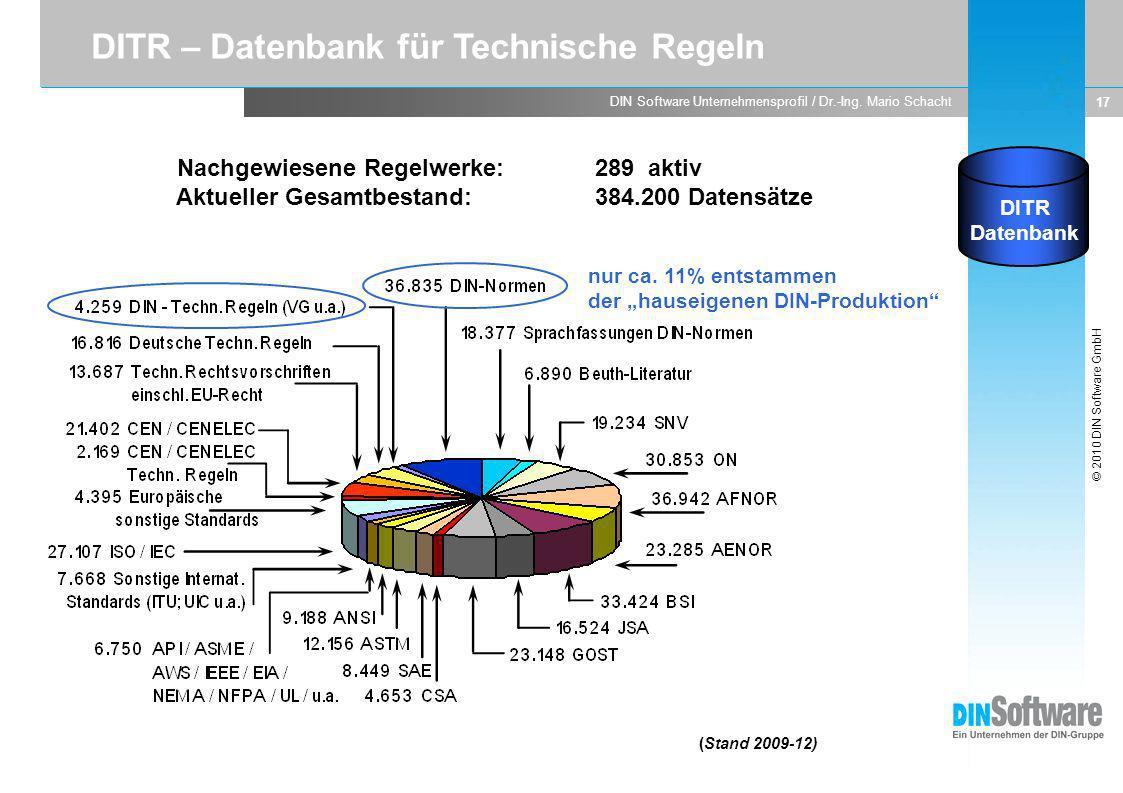 DITR – Datenbank für Technische Regeln
