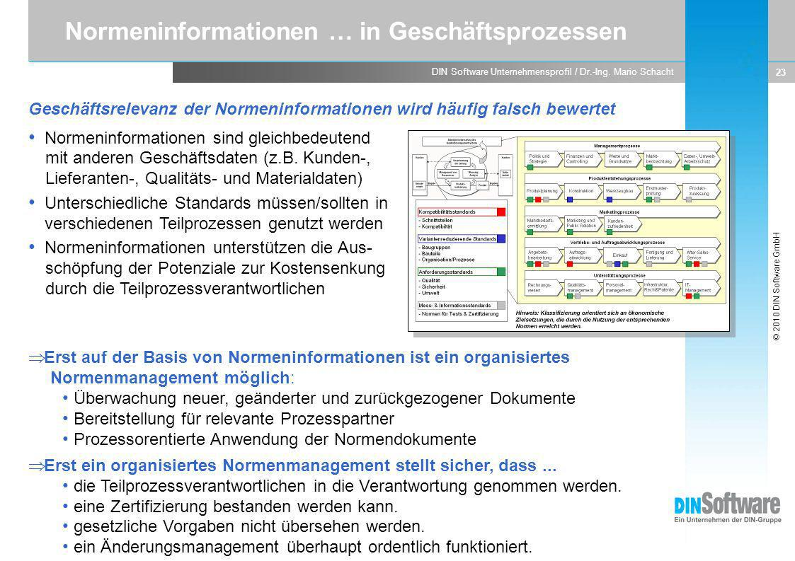 Normeninformationen … in Geschäftsprozessen