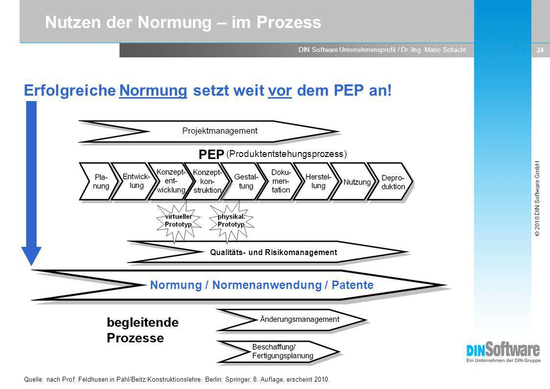Nutzen der Normung – im Prozess