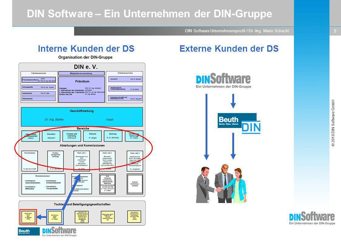 DIN Software – Ein Unternehmen der DIN-Gruppe