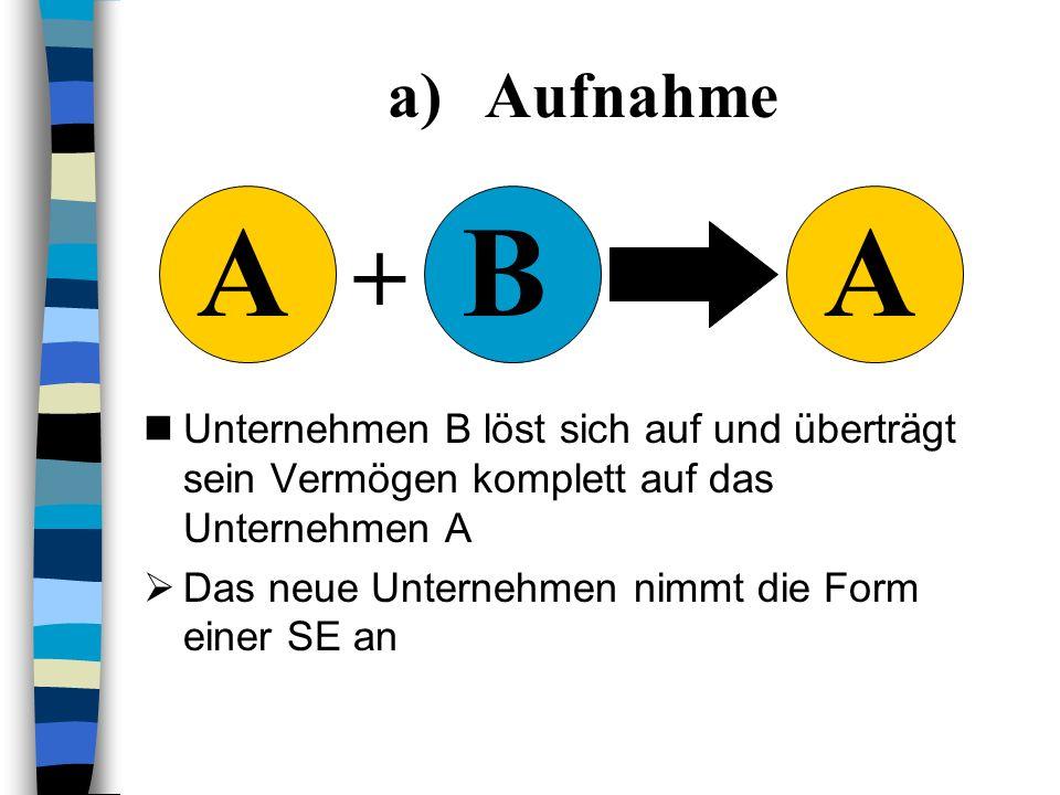 Aufnahme A. B. + Unternehmen B löst sich auf und überträgt sein Vermögen komplett auf das Unternehmen A.
