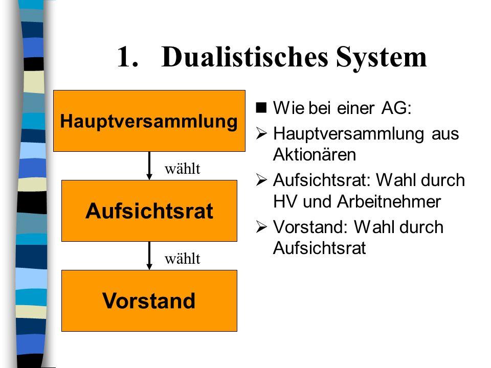 Dualistisches System Aufsichtsrat Vorstand Hauptversammlung