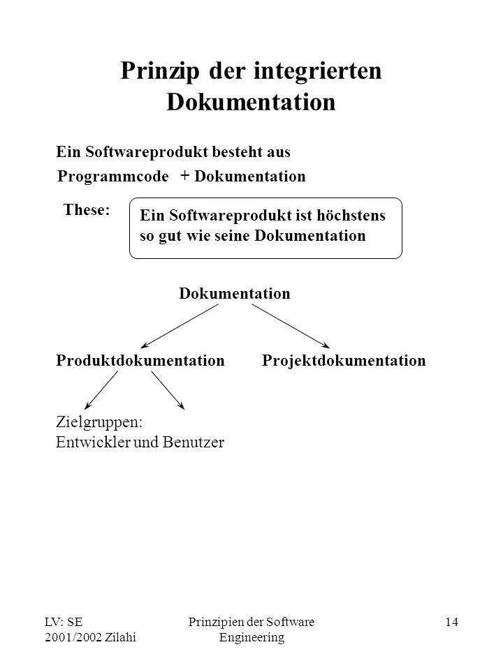 Prinzip der integrierten Dokumentation