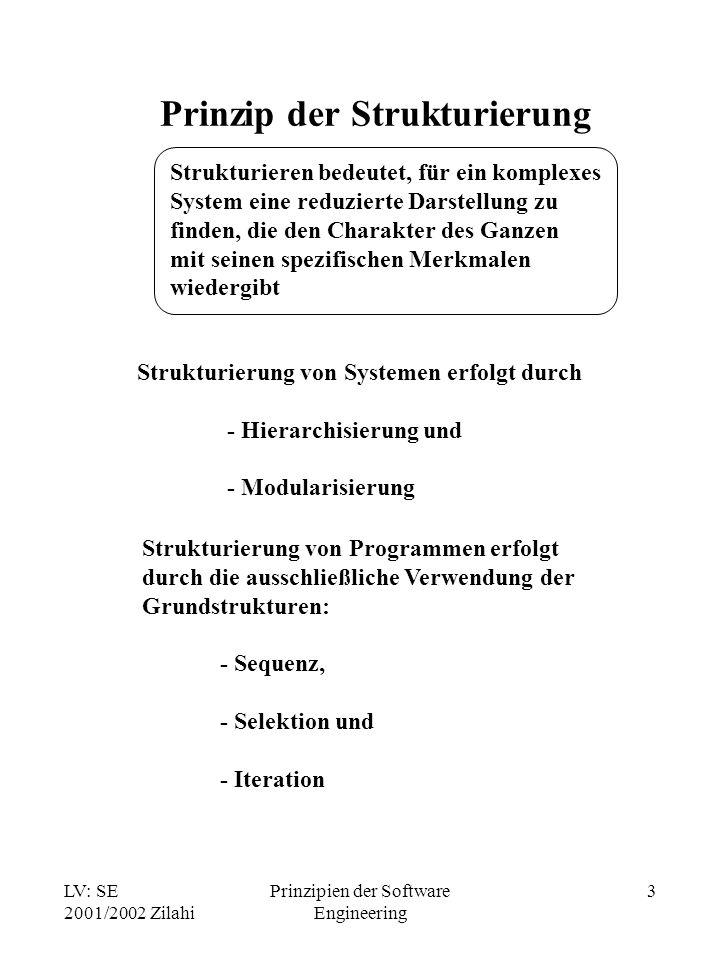 Prinzip der Strukturierung