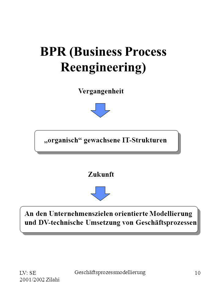 BPR (Business Process Reengineering)