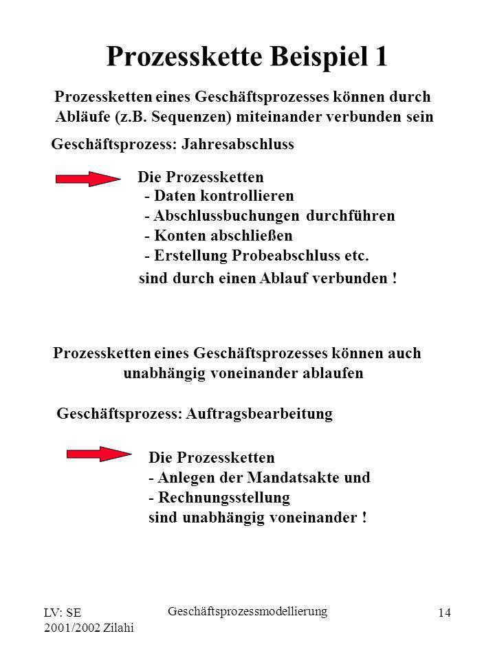 Prozesskette Beispiel 1