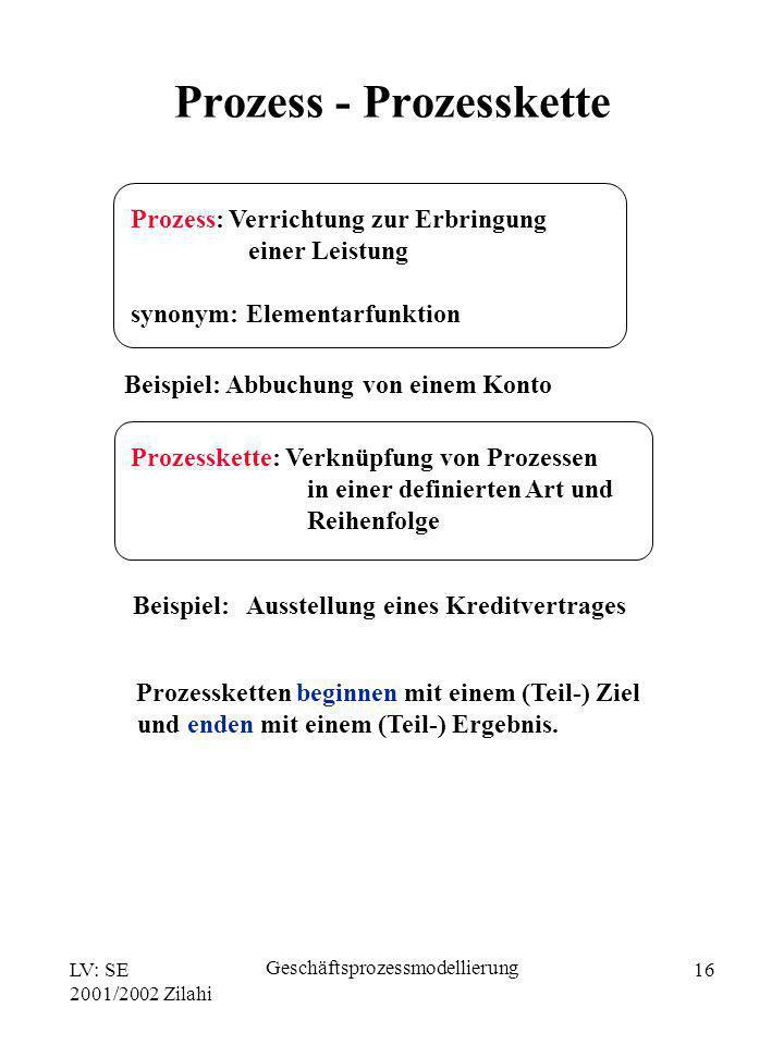 Prozess - Prozesskette