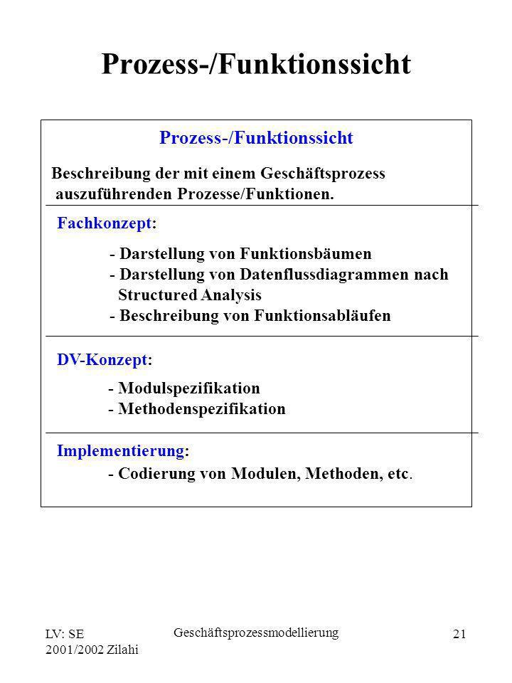 Prozess-/Funktionssicht