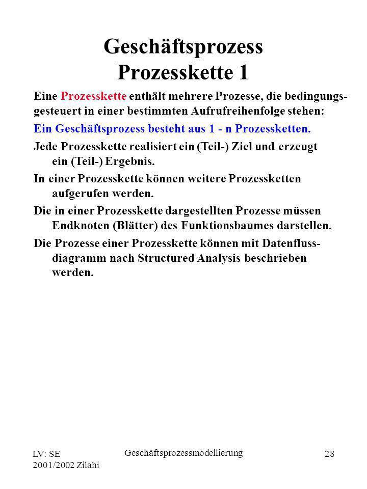 Geschäftsprozess Prozesskette 1