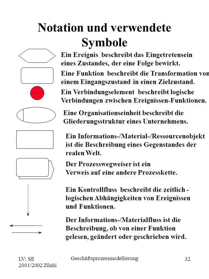 Notation und verwendete Symbole