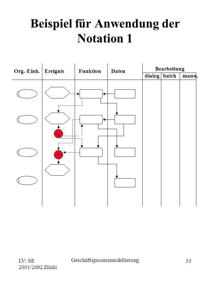 Beispiel für Anwendung der Notation 1