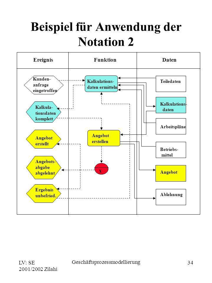 Beispiel für Anwendung der Notation 2