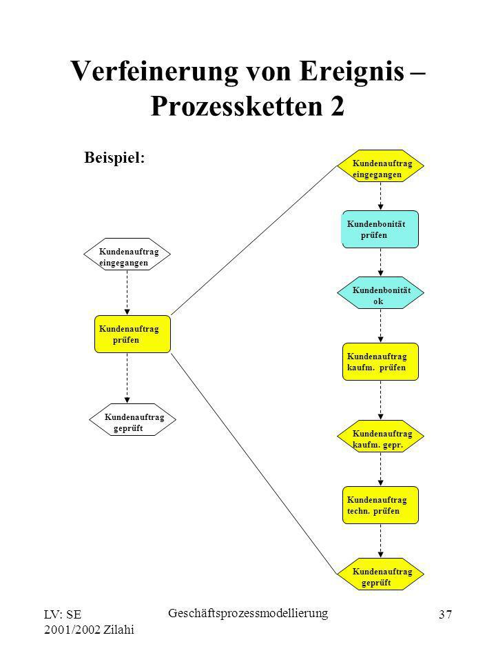 Verfeinerung von Ereignis – Prozessketten 2