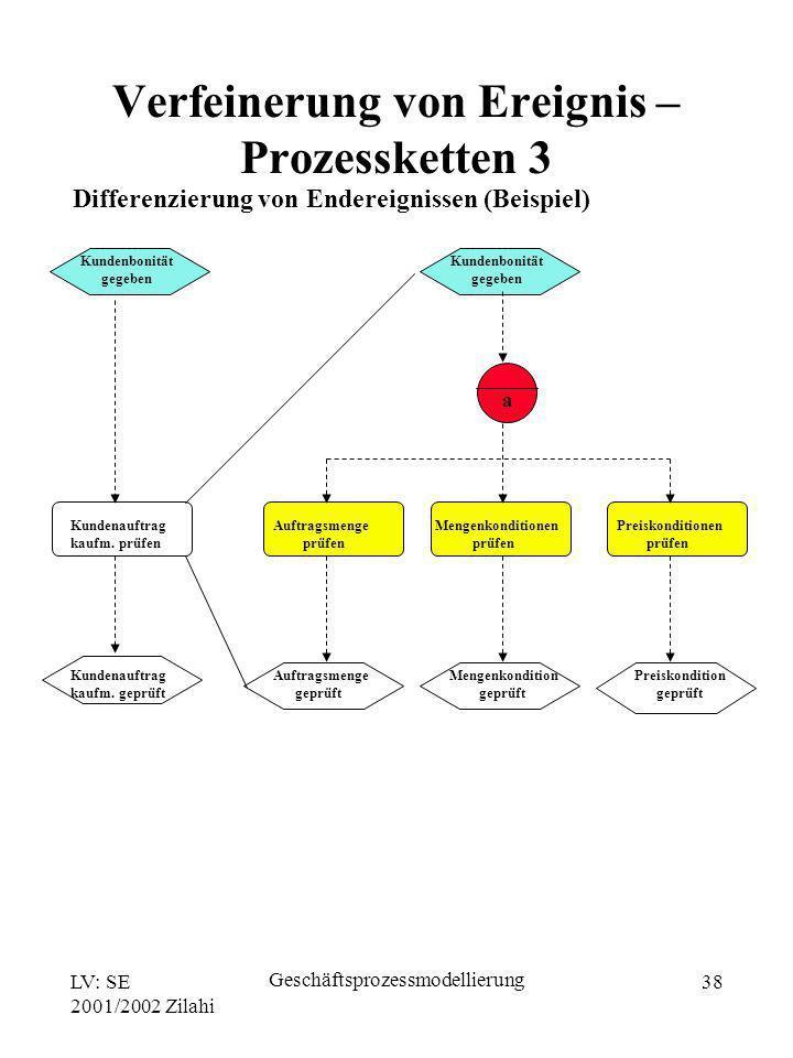 Verfeinerung von Ereignis – Prozessketten 3