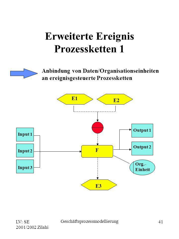 Erweiterte Ereignis Prozessketten 1