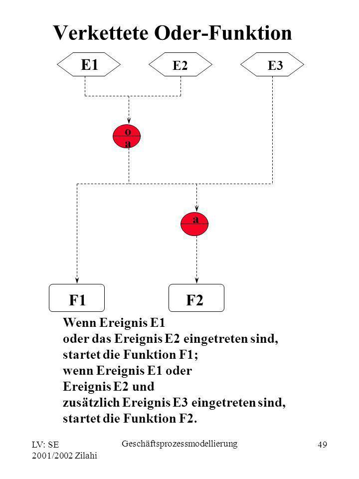 Verkettete Oder-Funktion