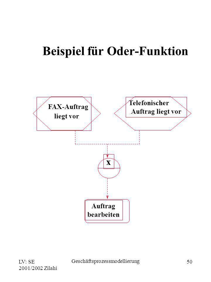 Beispiel für Oder-Funktion