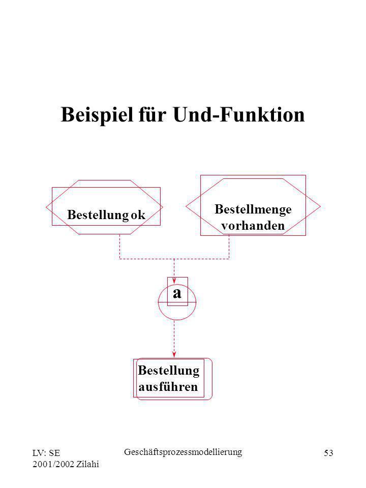 Beispiel für Und-Funktion